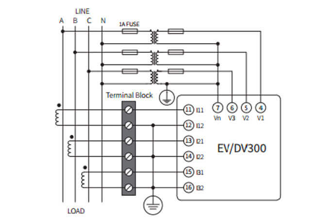 EV300 Power & Energy Installation Guide | Accuenergy