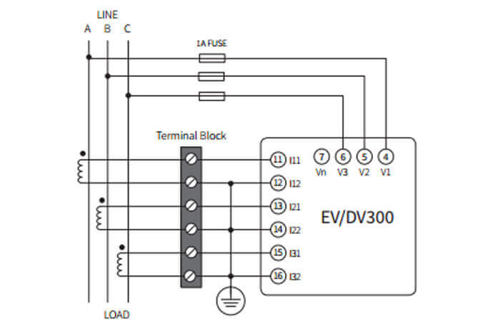 three phase 4-wire direct voltage connection shown above (figure 1),  with the exception of a neutral connection  note: direct voltage connection  is used